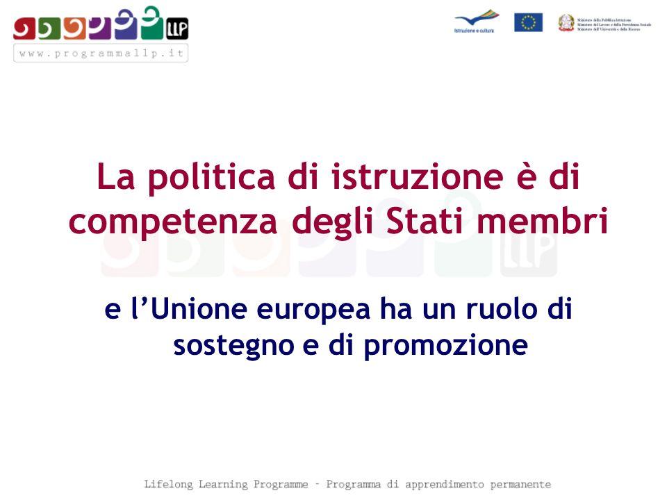 MOBILITA MOBILITA Formazione in servizio Partecipazione ad attività di formazione europee per insegnanti ed altro personale della scuola La formazione deve svolgersi allestero, non nel Paese di provenienza 14