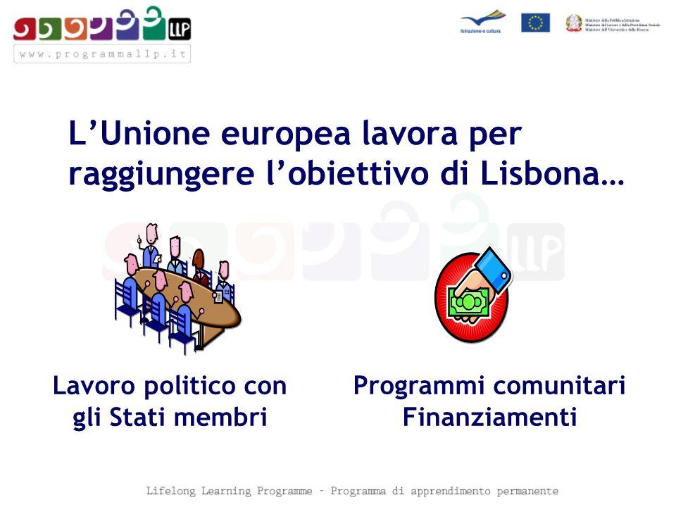 LUnione europea lavora per raggiungere lobiettivo di Lisbona… Lavoro politico con gli Stati membri Programmi comunitari Finanziamenti