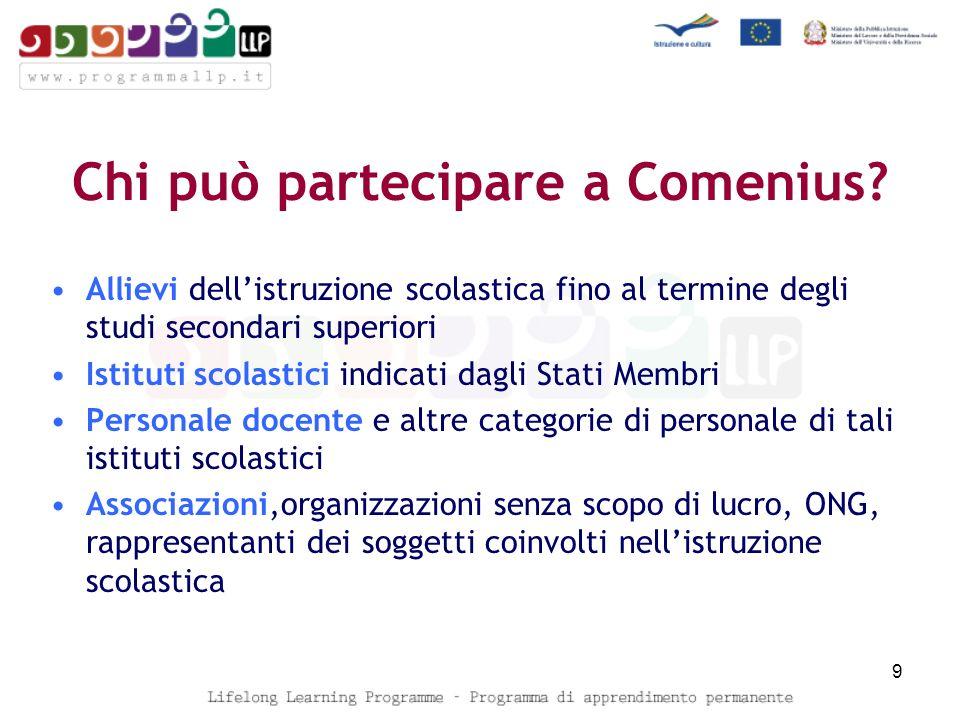 Chi può partecipare a Comenius.