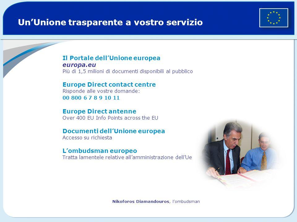 UnUnione trasparente a vostro servizio Il Portale dellUnione europea europa.eu Più di 1,5 milioni di documenti disponibili al pubblico Europe Direct c