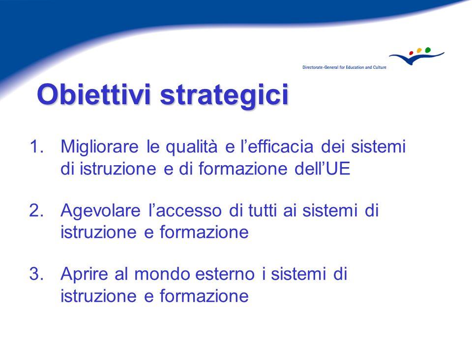 Obiettivi strategici 1.Migliorare le qualità e lefficacia dei sistemi di istruzione e di formazione dellUE 2.Agevolare laccesso di tutti ai sistemi di istruzione e formazione 3.Aprire al mondo esterno i sistemi di istruzione e formazione