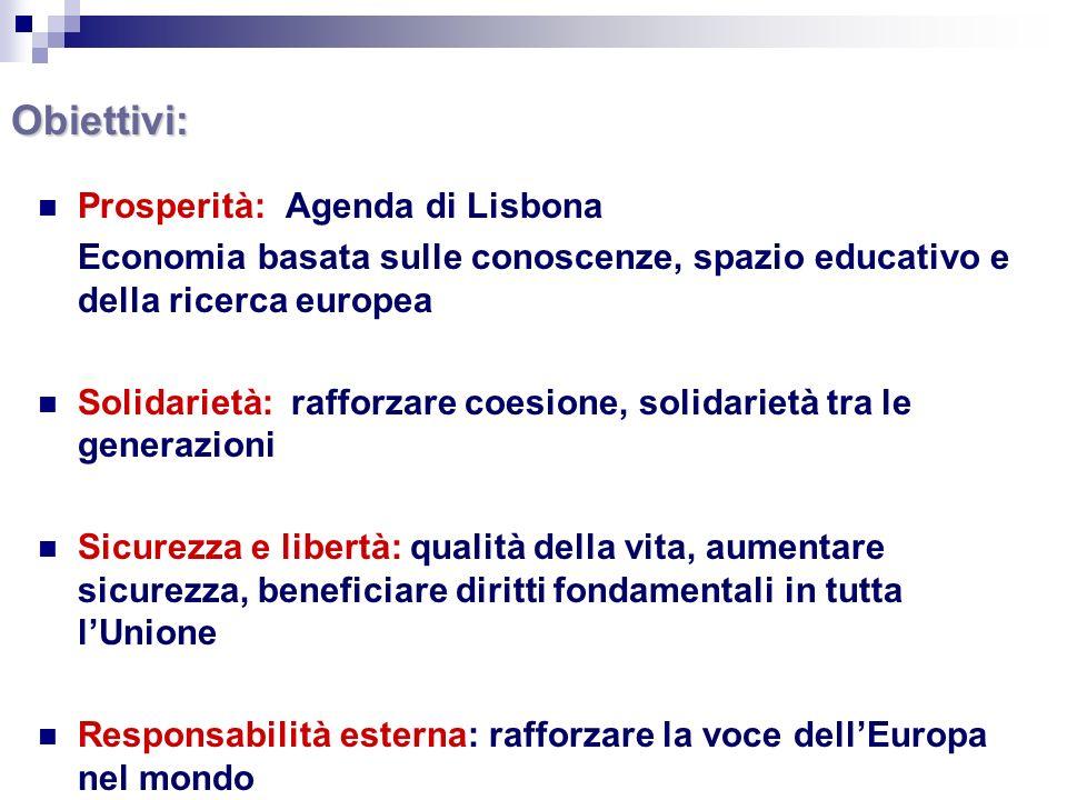 Obiettivi: Prosperità: Agenda di Lisbona Economia basata sulle conoscenze, spazio educativo e della ricerca europea Solidarietà: rafforzare coesione, solidarietà tra le generazioni Sicurezza e libertà: qualità della vita, aumentare sicurezza, beneficiare diritti fondamentali in tutta lUnione Responsabilità esterna: rafforzare la voce dellEuropa nel mondo