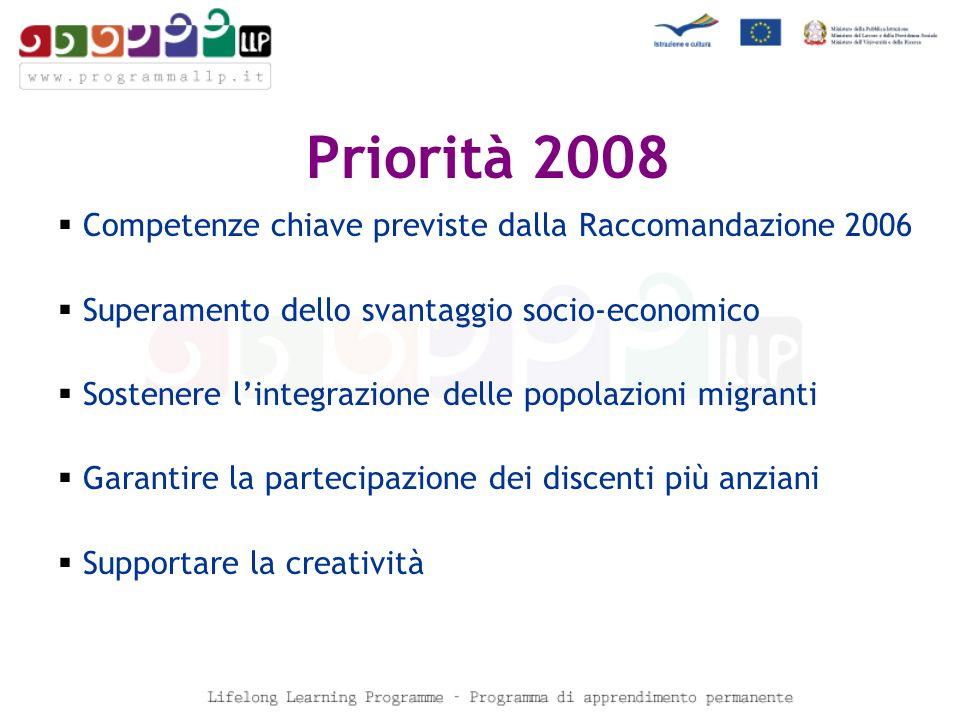 Priorità 2008 Competenze chiave previste dalla Raccomandazione 2006 Superamento dello svantaggio socio-economico Sostenere lintegrazione delle popolazioni migranti Garantire la partecipazione dei discenti più anziani Supportare la creatività