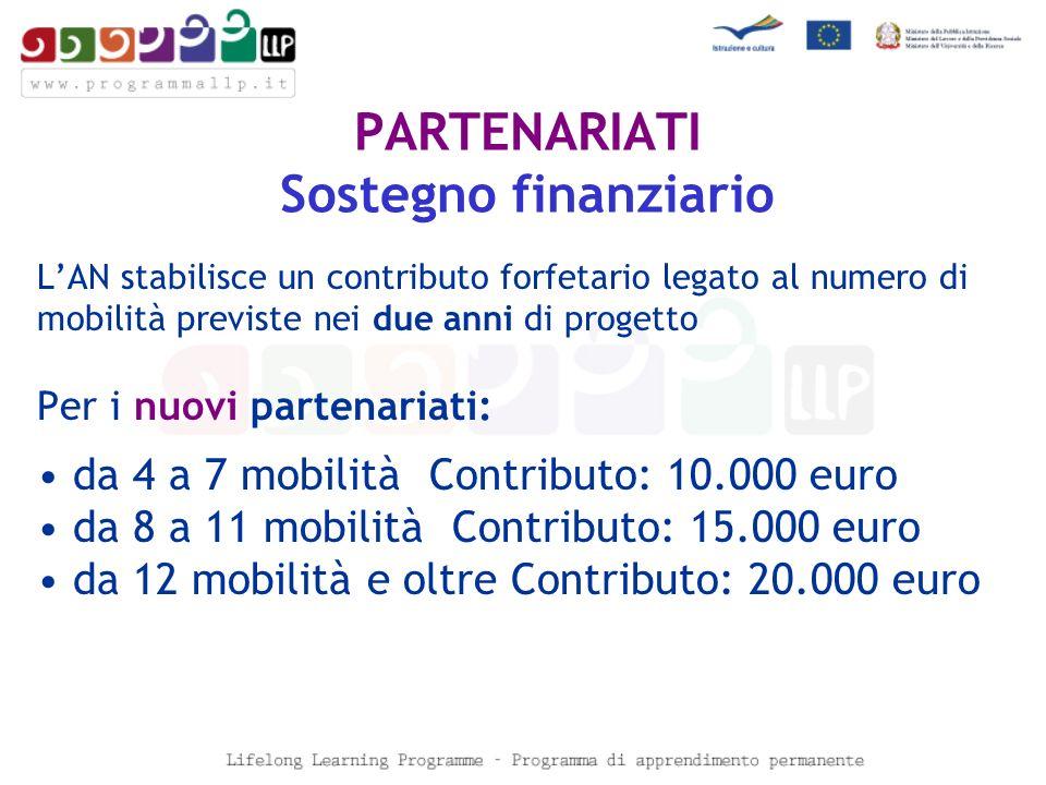 PARTENARIATI Sostegno finanziario LAN stabilisce un contributo forfetario legato al numero di mobilità previste nei due anni di progetto Per i nuovi partenariati: da 4 a 7 mobilità Contributo: 10.000 euro da 8 a 11 mobilità Contributo: 15.000 euro da 12 mobilità e oltre Contributo: 20.000 euro