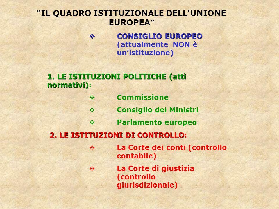 IL QUADRO ISTITUZIONALE DELLUNIONE EUROPEA 1. LE ISTITUZIONI POLITICHE (atti normativi) 1. LE ISTITUZIONI POLITICHE (atti normativi): Commissione Cons