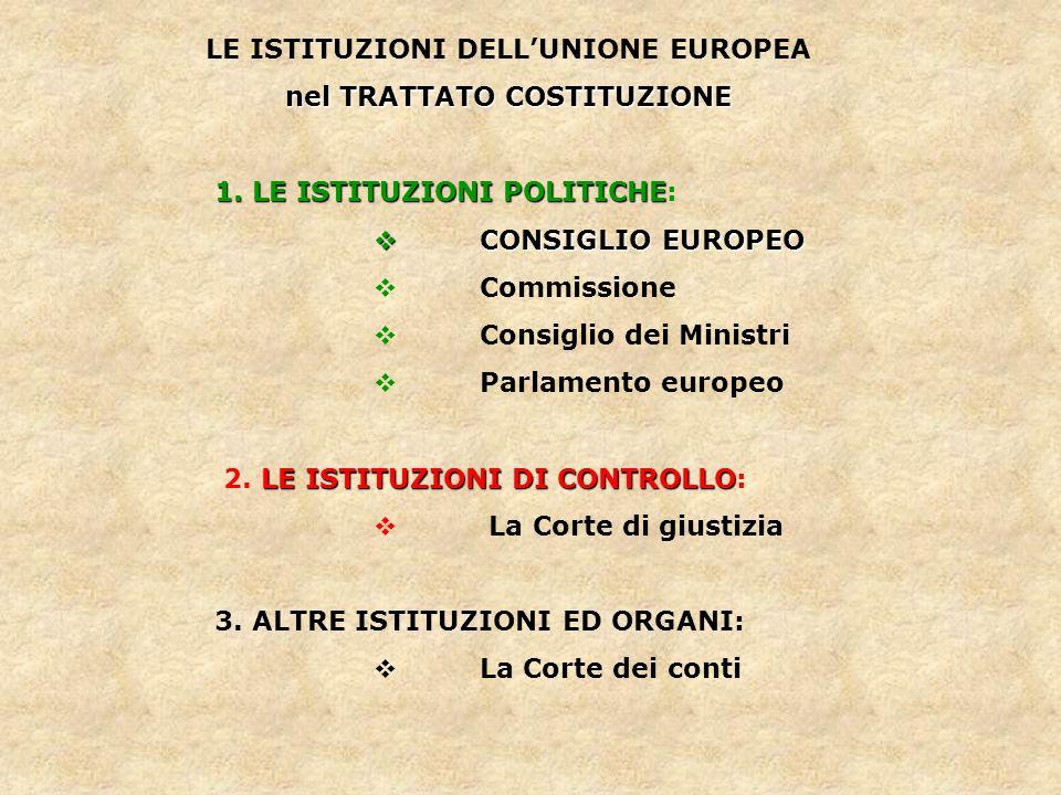 LE ISTITUZIONI DELLUNIONE EUROPEA nel TRATTATO COSTITUZIONE 1. LE ISTITUZIONI POLITICHE 1. LE ISTITUZIONI POLITICHE: CONSIGLIO EUROPEO CONSIGLIO EUROP