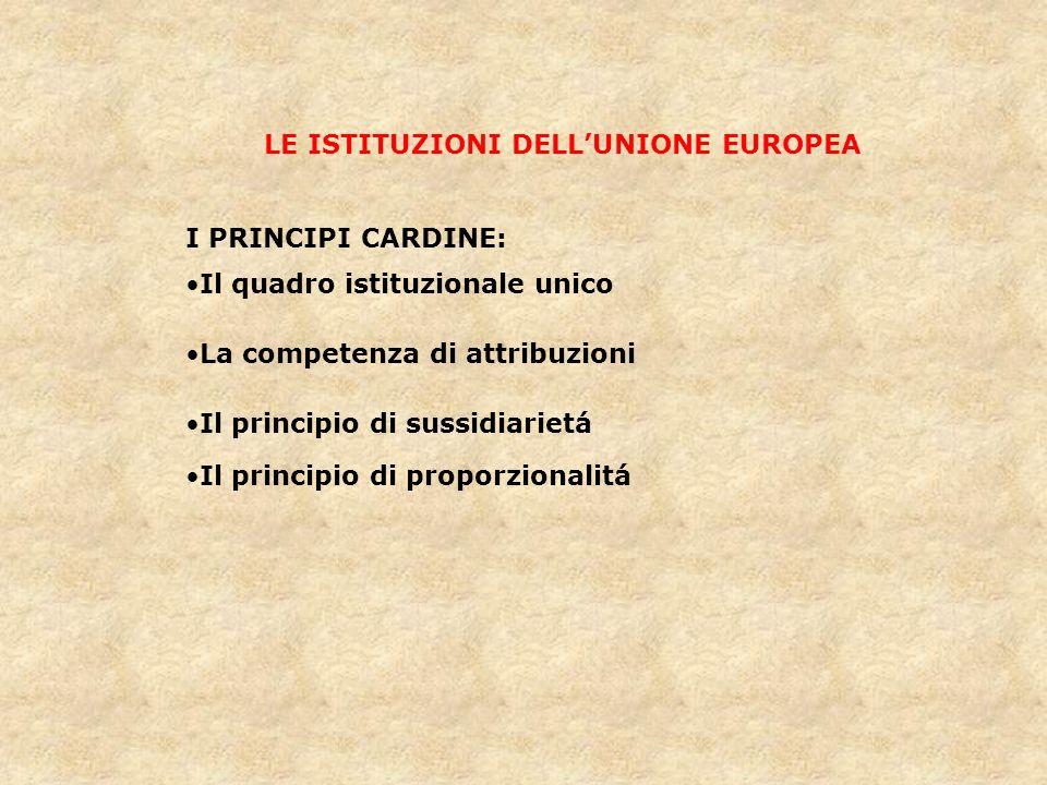 LE ISTITUZIONI DELLUNIONE EUROPEA I PRINCIPI CARDINE: Il quadro istituzionale unico La competenza di attribuzioni Il principio di sussidiarietá Il pri