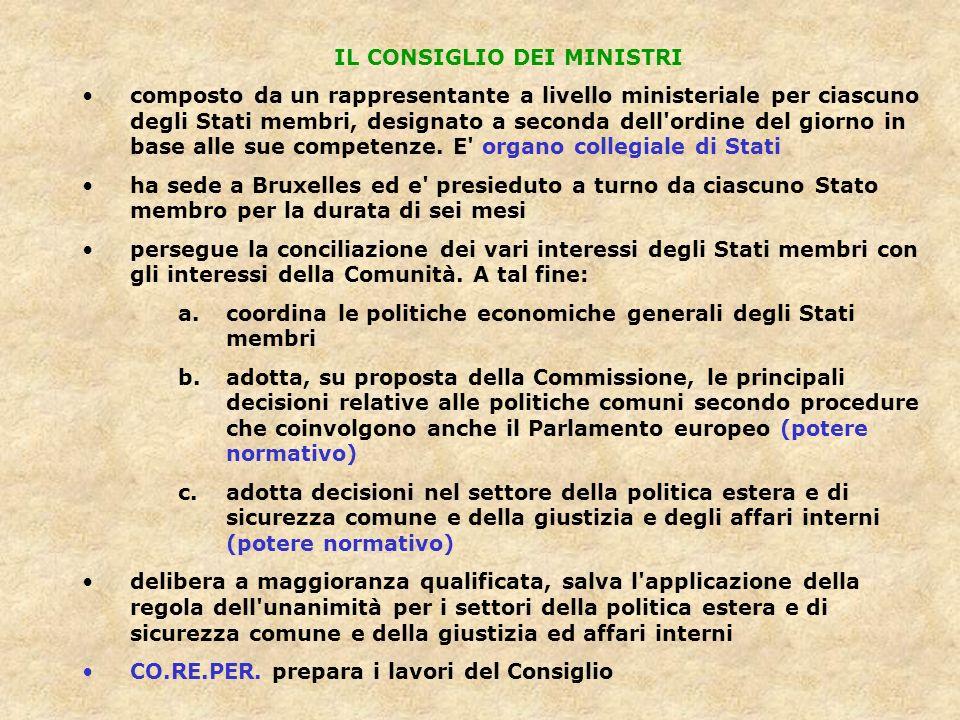 IL CONSIGLIO DEI MINISTRI composto da un rappresentante a livello ministeriale per ciascuno degli Stati membri, designato a seconda dell'ordine del gi
