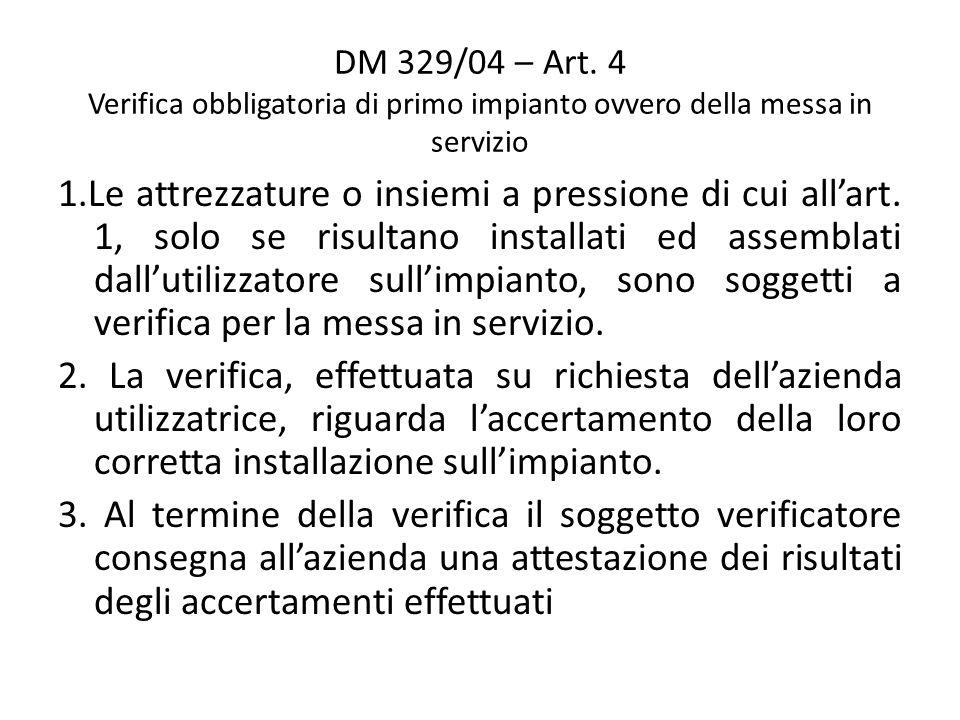 DM 329/04 – Art.