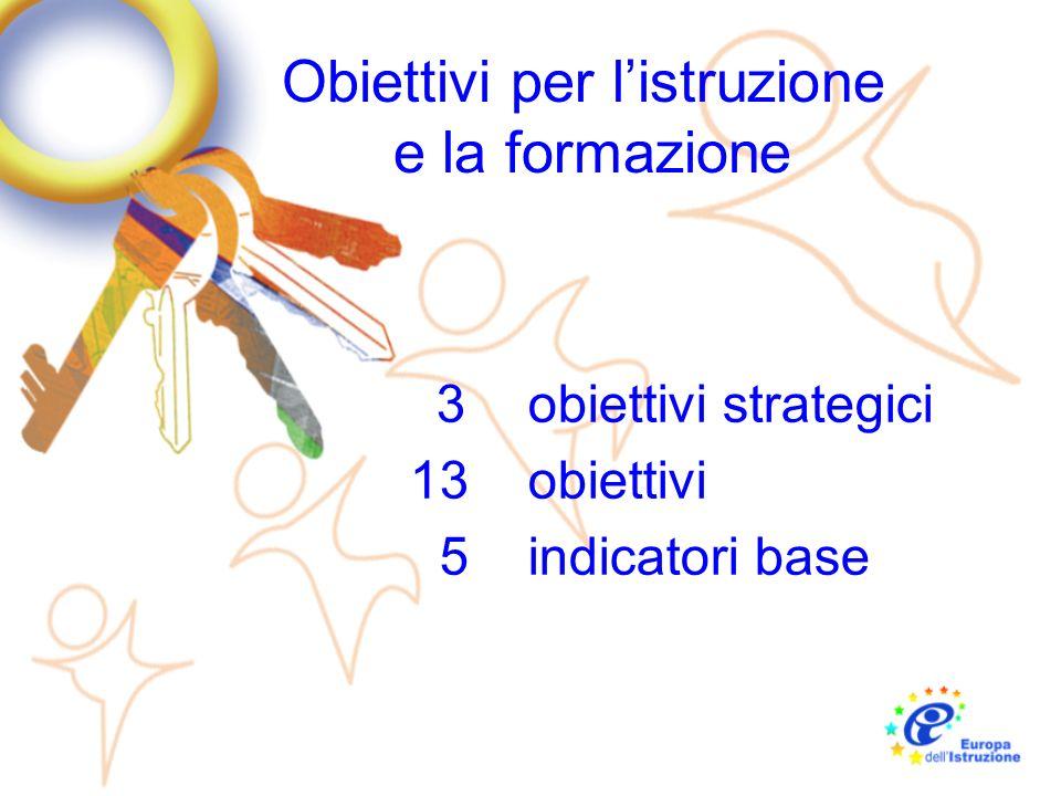 Obiettivi per listruzione e la formazione 3 obiettivi strategici 13 obiettivi 5 indicatori base