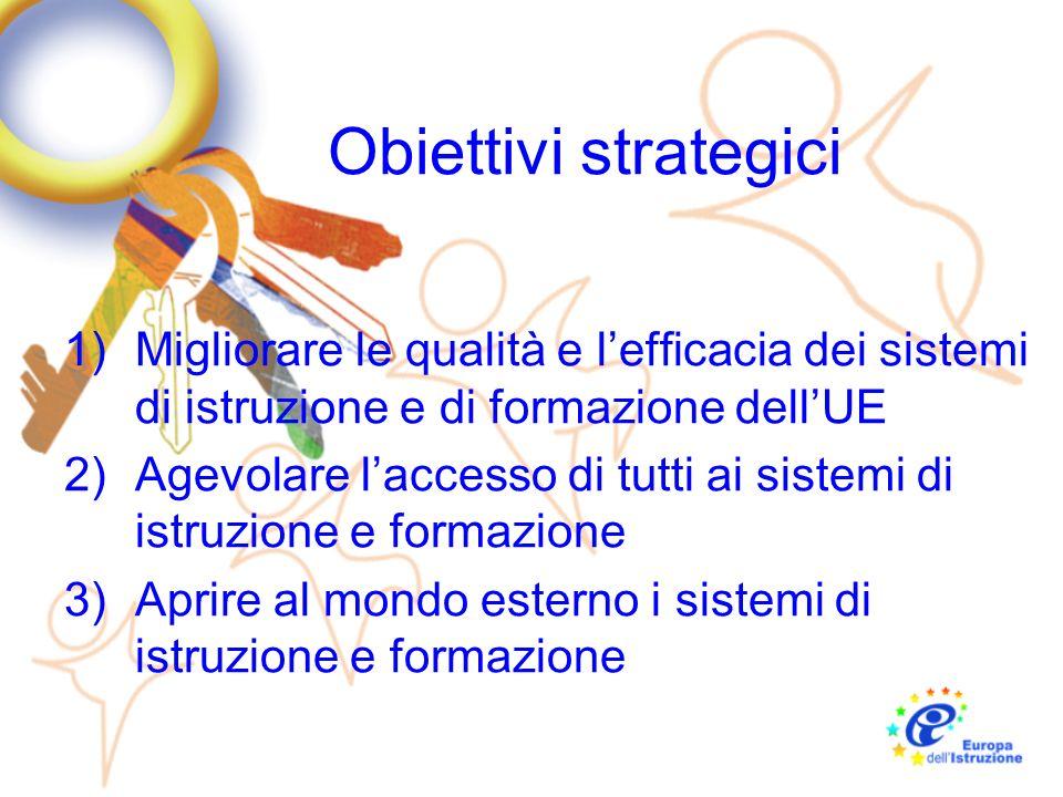 Obiettivi strategici 1)Migliorare le qualità e lefficacia dei sistemi di istruzione e di formazione dellUE 2)Agevolare laccesso di tutti ai sistemi di