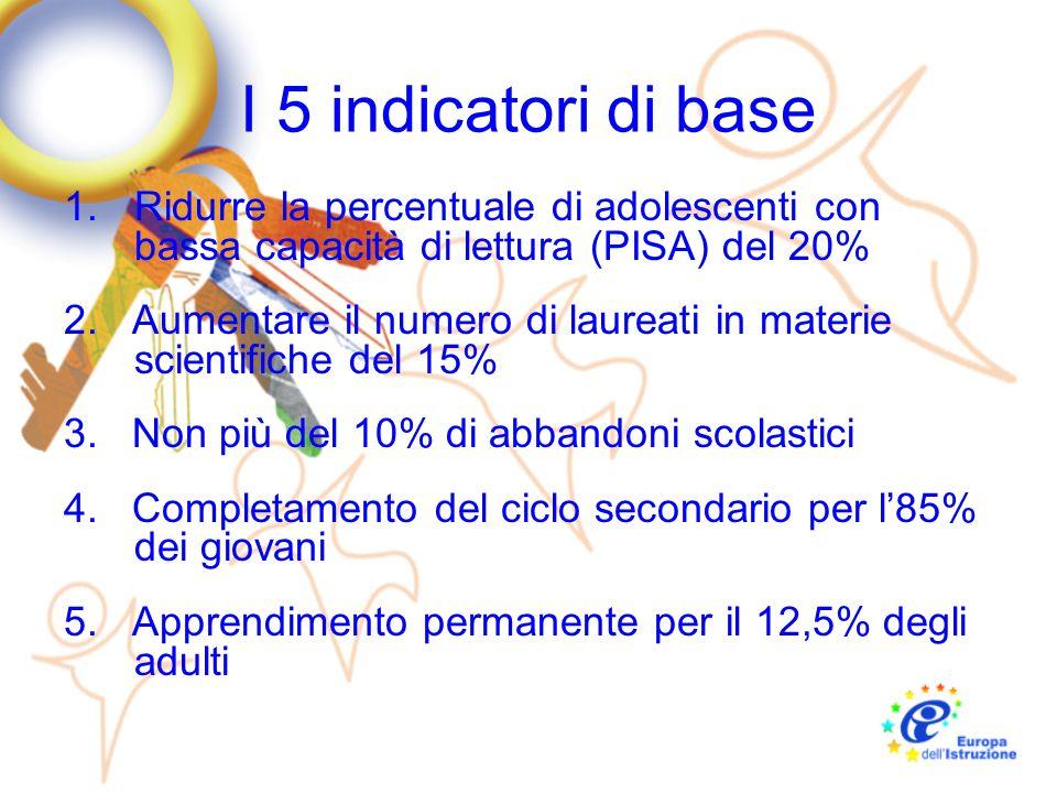 1.Ridurre la percentuale di adolescenti con bassa capacità di lettura (PISA) del 20% 2. Aumentare il numero di laureati in materie scientifiche del 15