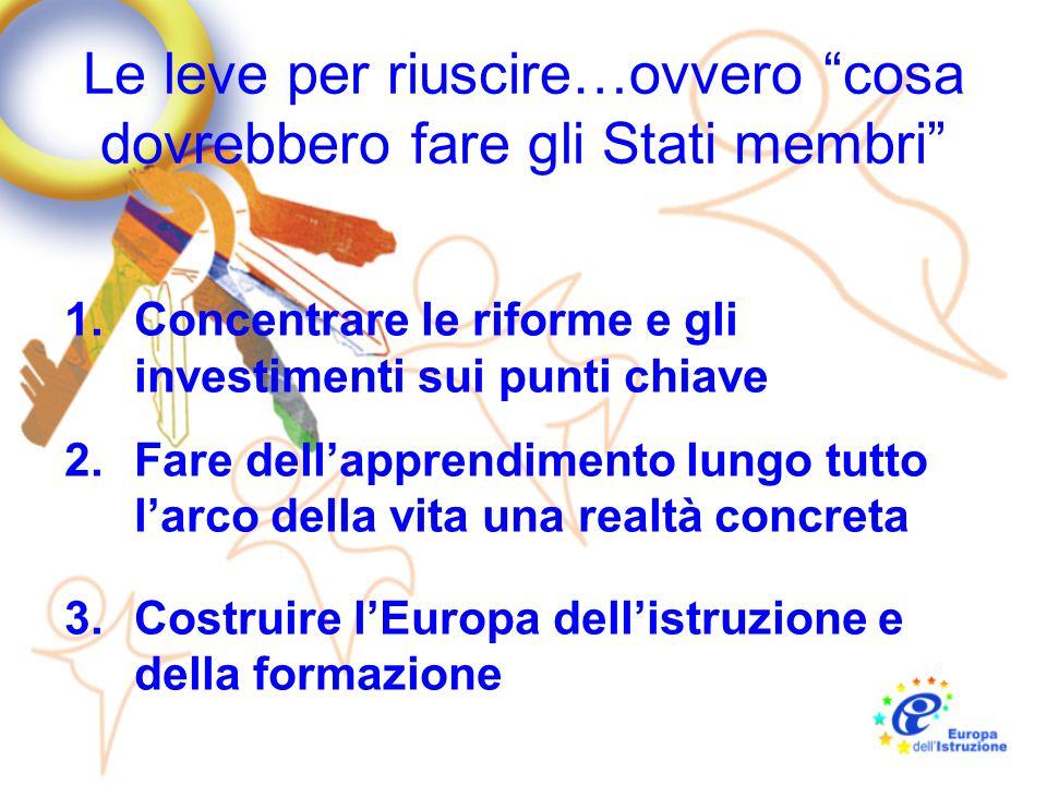 Le leve per riuscire…ovvero cosa dovrebbero fare gli Stati membri 1.Concentrare le riforme e gli investimenti sui punti chiave 2.Fare dellapprendiment