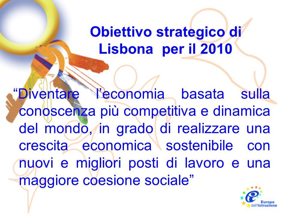 Diventare leconomia basata sulla conoscenza più competitiva e dinamica del mondo, in grado di realizzare una crescita economica sostenibile con nuovi