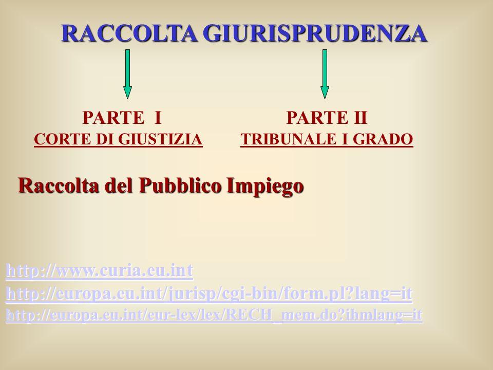 RACCOLTA GIURISPRUDENZA PARTE I CORTE DI GIUSTIZIA PARTE II TRIBUNALE I GRADO Raccolta del Pubblico Impiego http://www.curia.eu.int http://europa.eu.int/jurisp/cgi-bin/form.pl?lang=it http://europa.eu.int/eur-lex/lex/RECH_mem.do?ihmlang=it
