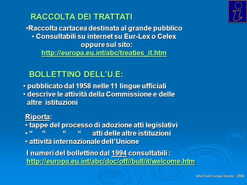 Info Point Europa Trieste - 2004 RACCOLTA DEI TRATTATI Raccolta cartacea destinata al grande pubblicoRaccolta cartacea destinata al grande pubblico Co