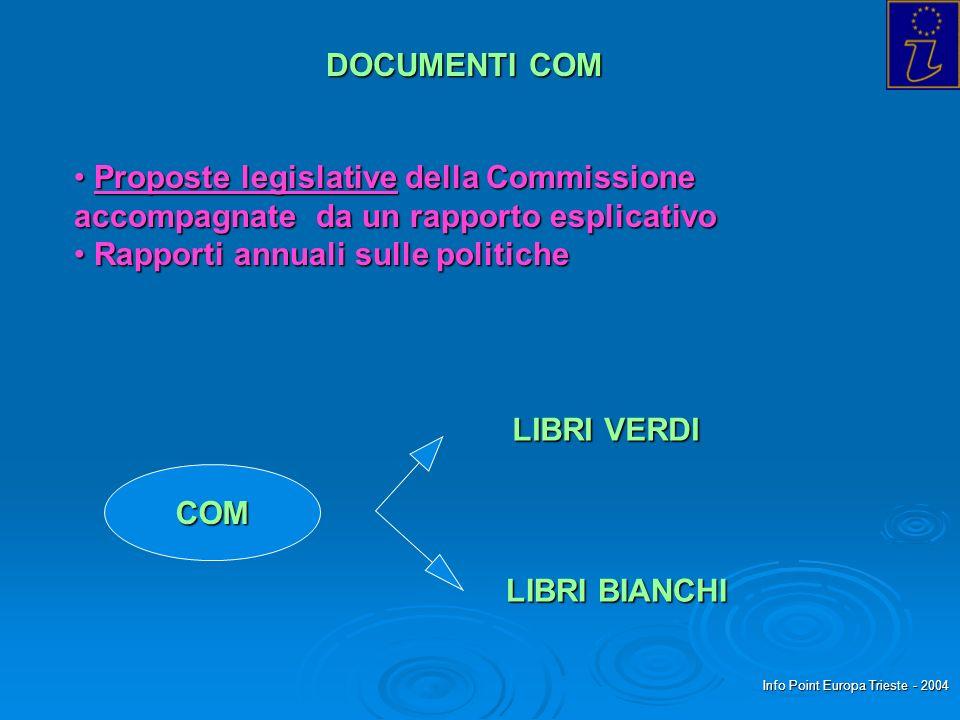 Info Point Europa Trieste - 2004 DOCUMENTI COM Proposte legislative della Commissione Proposte legislative della Commissione accompagnate da un rappor