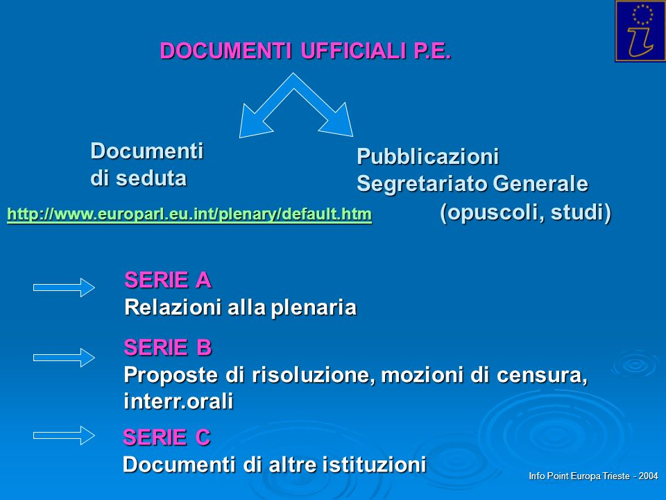 Info Point Europa Trieste - 2004 DOCUMENTI UFFICIALI P.E. Documenti di seduta Pubblicazioni Segretariato Generale (opuscoli, studi) SERIE A SERIE A Re