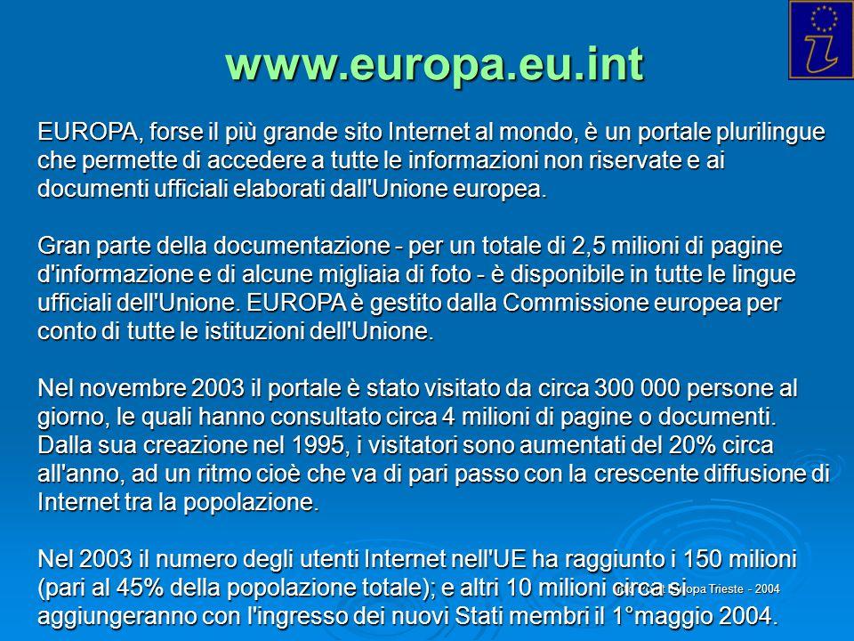Info Point Europa Trieste - 2004 LEGISLAZIONE IN VIGORE http://europa.eu.int/eur-lex/it/lif/index.html Regolamenti, direttive, decisioni Atti adottati nel quadro della PESC e GAI Statuti e regolamenti interni delle istituzioni Pareri, raccomandazioni e risoluzioni del Consiglio