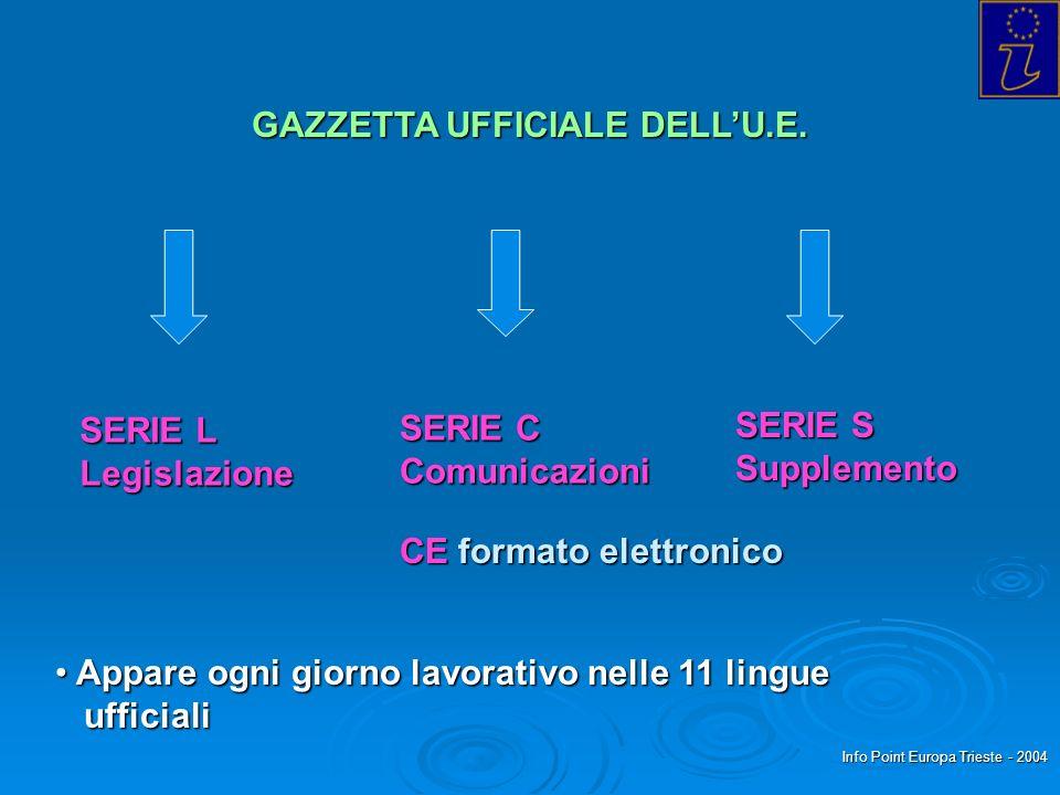 Info Point Europa Trieste - 2004 GAZZETTA UFFICIALE DELLU.E. SERIE C Comunicazioni SERIE S Supplemento SERIE L Legislazione Appare ogni giorno lavorat