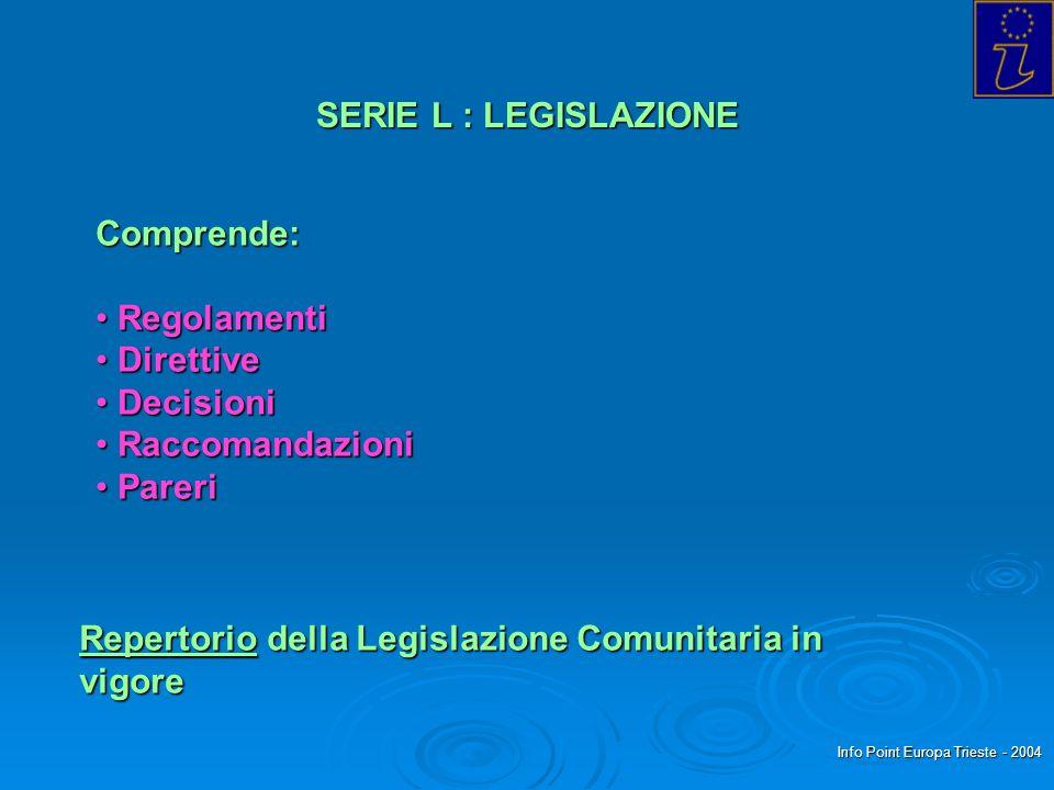 Info Point Europa Trieste - 2004 SERIE L : LEGISLAZIONE Comprende: Regolamenti Regolamenti Direttive Direttive Decisioni Decisioni Raccomandazioni Raccomandazioni Pareri Pareri Repertorio della Legislazione Comunitaria in vigore