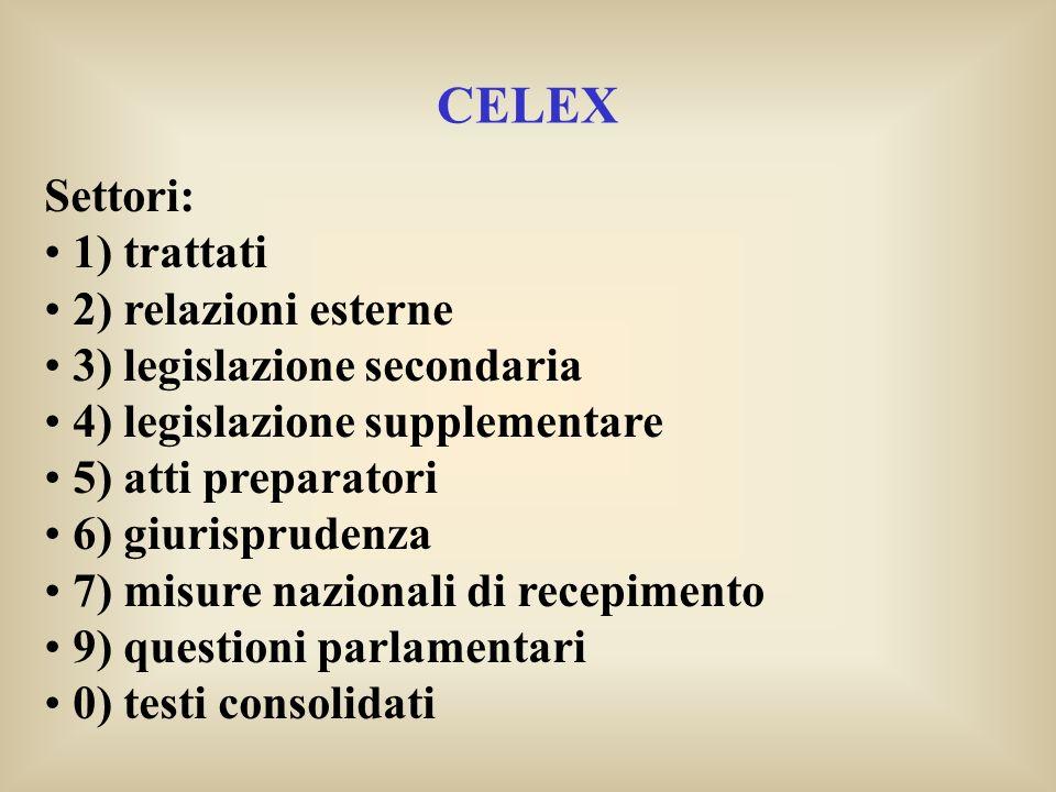 CELEX Settori: 1) trattati 2) relazioni esterne 3) legislazione secondaria 4) legislazione supplementare 5) atti preparatori 6) giurisprudenza 7) misu