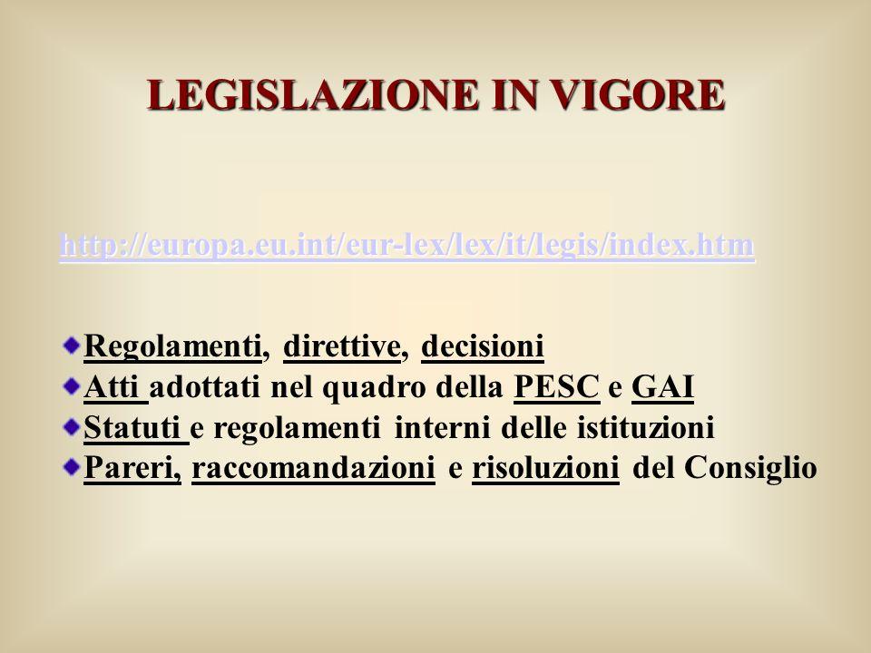 LEGISLAZIONE IN VIGORE http://europa.eu.int/eur-lex/lex/it/legis/index.htm Regolamenti, direttive, decisioni Atti adottati nel quadro della PESC e GAI Statuti e regolamenti interni delle istituzioni Pareri, raccomandazioni e risoluzioni del Consiglio