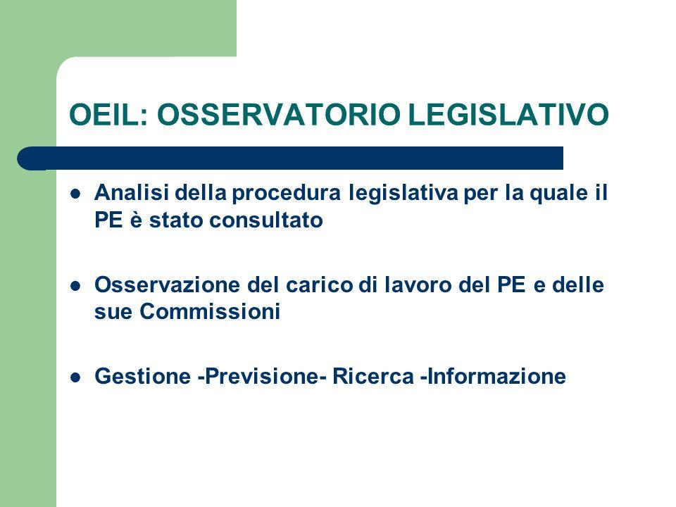 OEIL: OSSERVATORIO LEGISLATIVO Analisi della procedura legislativa per la quale il PE è stato consultato Osservazione del carico di lavoro del PE e delle sue Commissioni Gestione -Previsione- Ricerca -Informazione