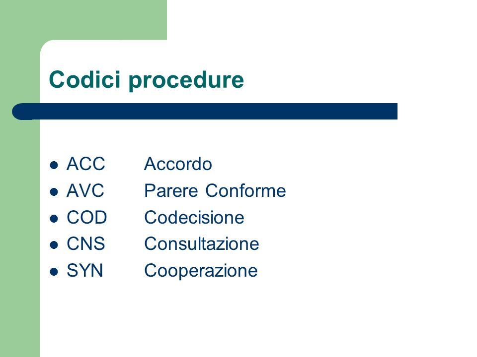 Codici procedure ACCAccordo AVCParere Conforme CODCodecisione CNSConsultazione SYNCooperazione