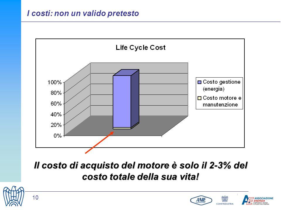 10 Il costo di acquisto del motore è solo il 2-3% del costo totale della sua vita! I costi: non un valido pretesto