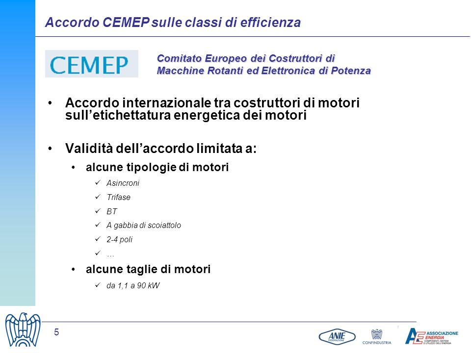5 Accordo internazionale tra costruttori di motori sulletichettatura energetica dei motori Validità dellaccordo limitata a: alcune tipologie di motori