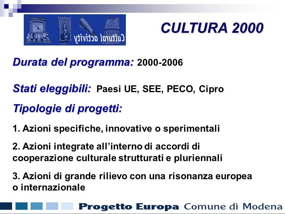 Durata del programma: Durata del programma: 2000-2006 Stati eleggibili: Stati eleggibili: Paesi UE, SEE, PECO, Cipro Tipologie di progetti: 1.