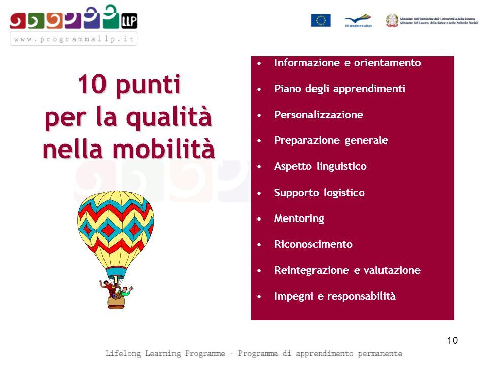 10 punti per la qualità nella mobilità Informazione e orientamento Piano degli apprendimenti Personalizzazione Preparazione generale Aspetto linguistico Supporto logistico Mentoring Riconoscimento Reintegrazione e valutazione Impegni e responsabilità 10