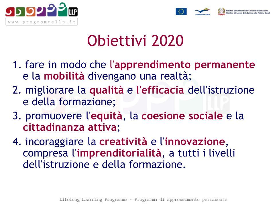 Obiettivi 2020 1.