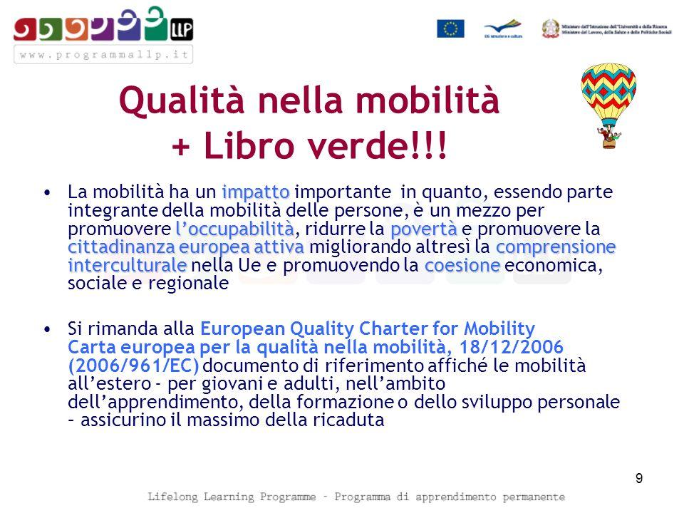 Qualità nella mobilità + Libro verde!!.