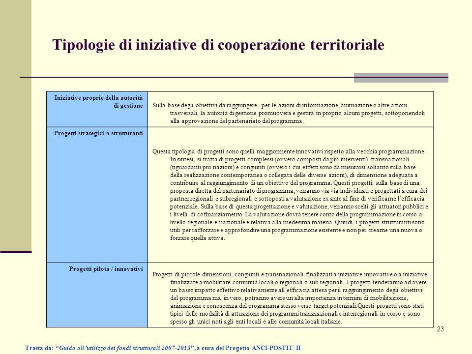 23 Tipologie di iniziative di cooperazione territoriale Iniziative proprie della autorità di gestione Sulla base degli obiettivi da raggiungere, per l