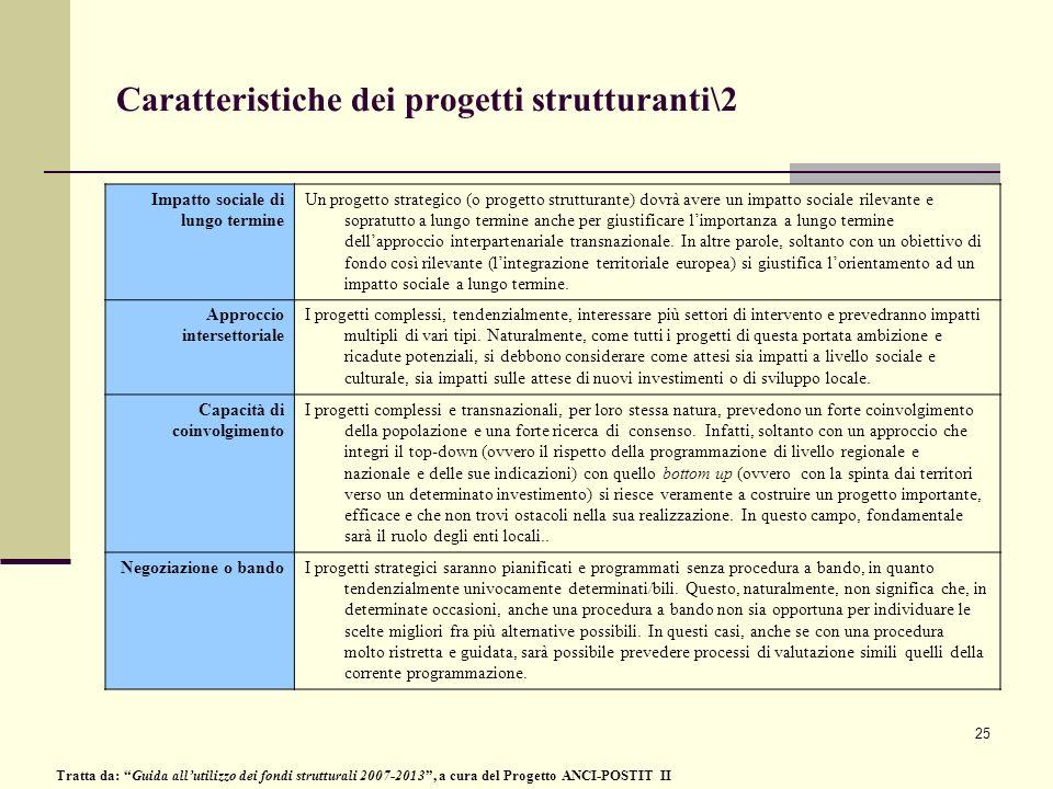 25 Caratteristiche dei progetti strutturanti\2 Impatto sociale di lungo termine Un progetto strategico (o progetto strutturante) dovrà avere un impatt