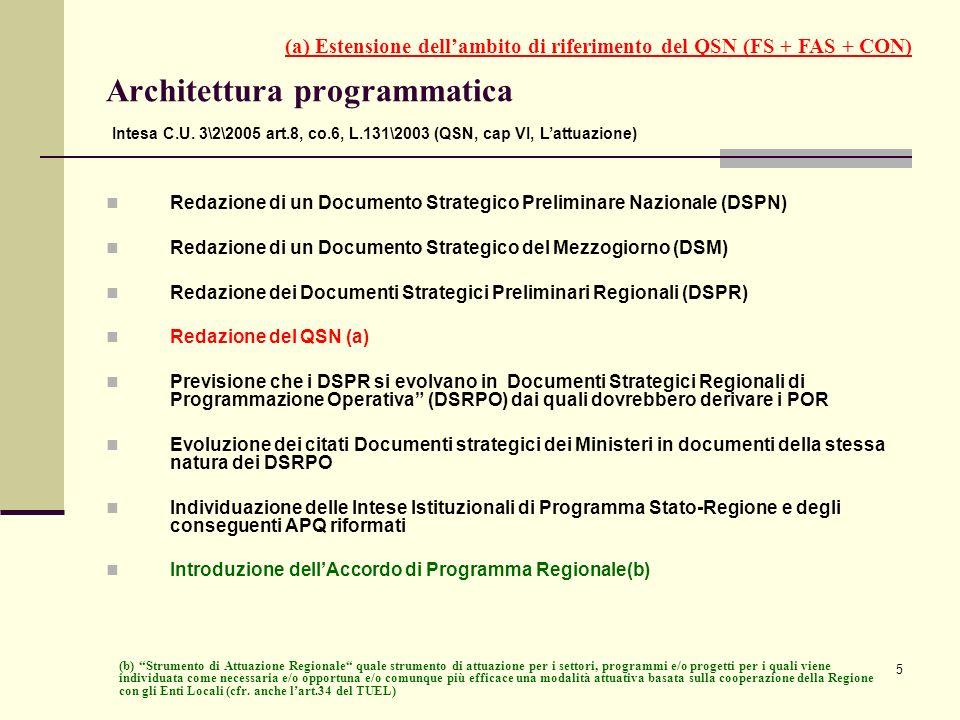 5 Architettura programmatica Redazione di un Documento Strategico Preliminare Nazionale (DSPN) Redazione di un Documento Strategico del Mezzogiorno (D