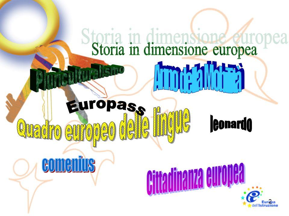 3 Piano Nazionale di Informazione Istruzione e Formazione 2010 E la risposta ad un invito della Commissione Europea per organizzare un dibattito nel 2006 sul programma di lavoro Istruzione e Formazione 2010