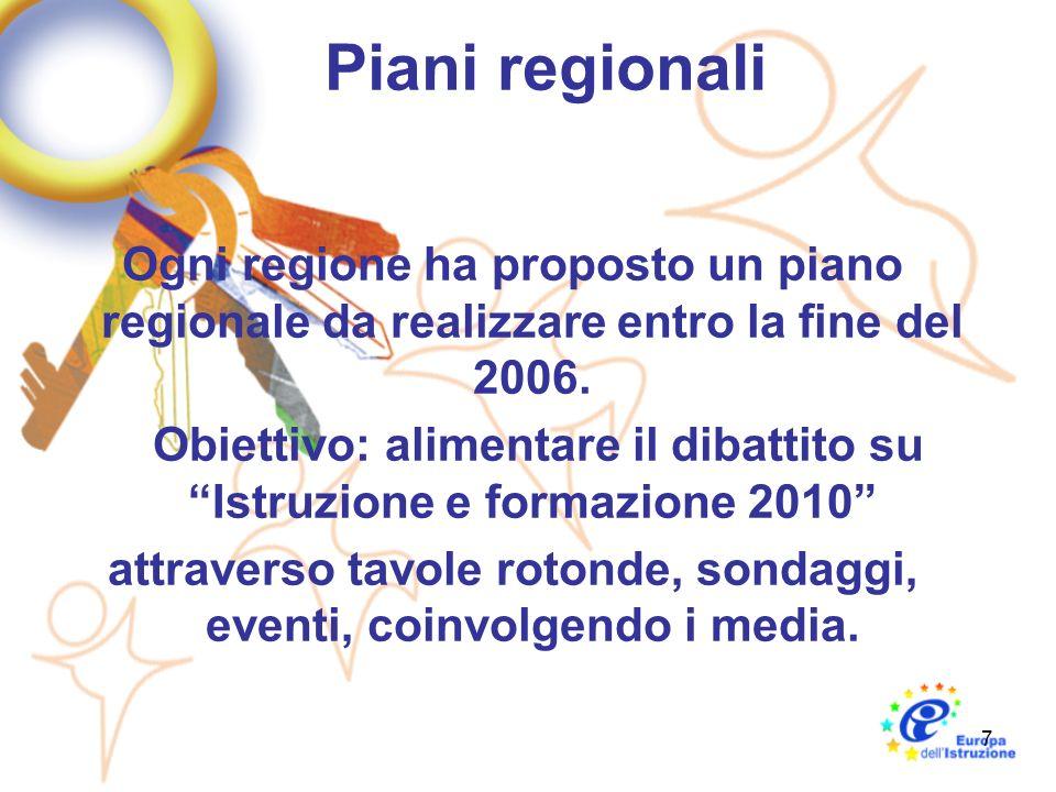 7 Piani regionali Ogni regione ha proposto un piano regionale da realizzare entro la fine del 2006.