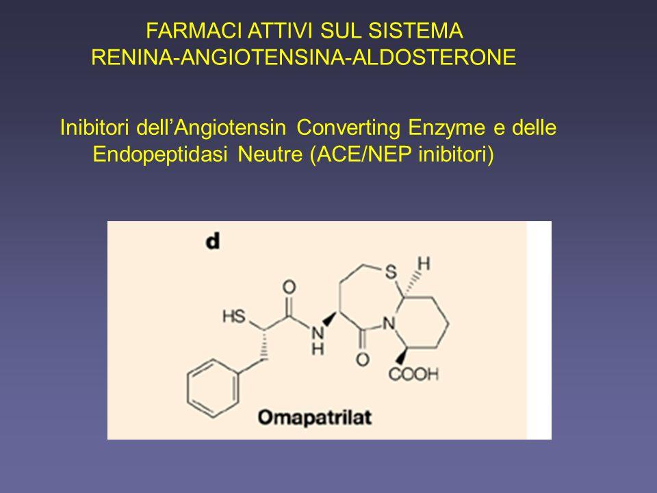 FARMACI ATTIVI SUL SISTEMA RENINA-ANGIOTENSINA-ALDOSTERONE Inibitori dellAngiotensin Converting Enzyme e delle Endopeptidasi Neutre (ACE/NEP inibitori