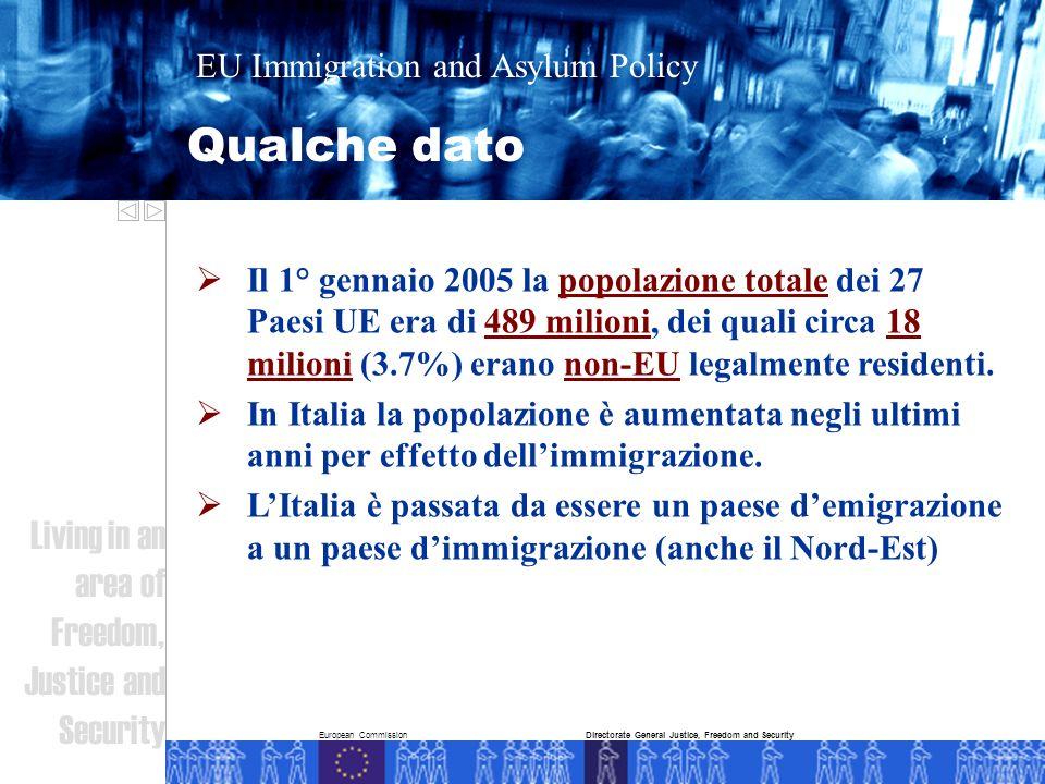 European Commission Qualche dato EU Immigration and Asylum Policy Living in an area of Freedom, Justice and Security Directorate General Justice, Freedom and Security Il 1° gennaio 2005 la popolazione totale dei 27 Paesi UE era di 489 milioni, dei quali circa 18 milioni (3.7%) erano non-EU legalmente residenti.