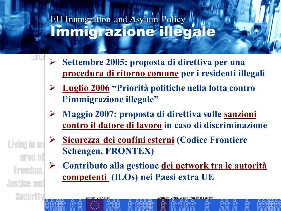 European Commission Rimpatri EU Immigration and Asylum Policy Living in an area of Freedom, Justice and Security Directorate General Justice, Freedom and Security Proposta per la Direttiva ritorno Fondo europeo di Ritorno (676 milioni di euro).