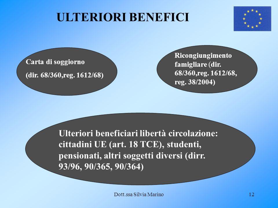 Dott.ssa Silvia Marino12 ULTERIORI BENEFICI Carta di soggiorno (dir.