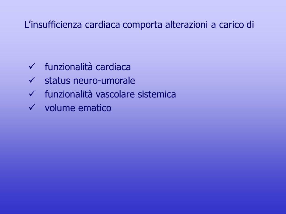 Linsufficienza cardiaca comporta alterazioni a carico di funzionalità cardiaca status neuro-umorale funzionalità vascolare sistemica volume ematico