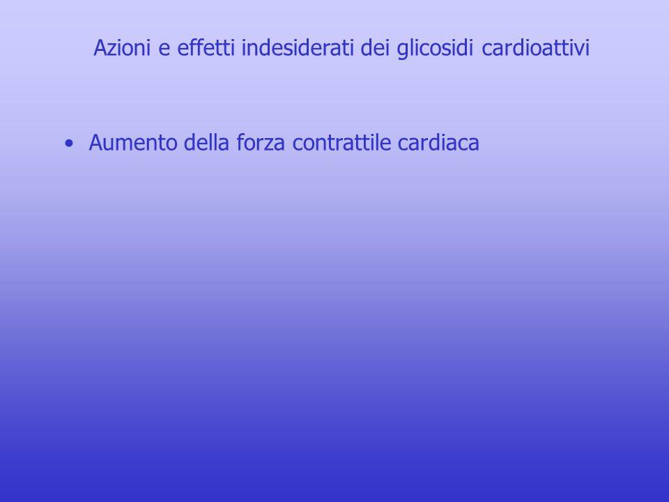Azioni e effetti indesiderati dei glicosidi cardioattivi Aumento della forza contrattile cardiaca