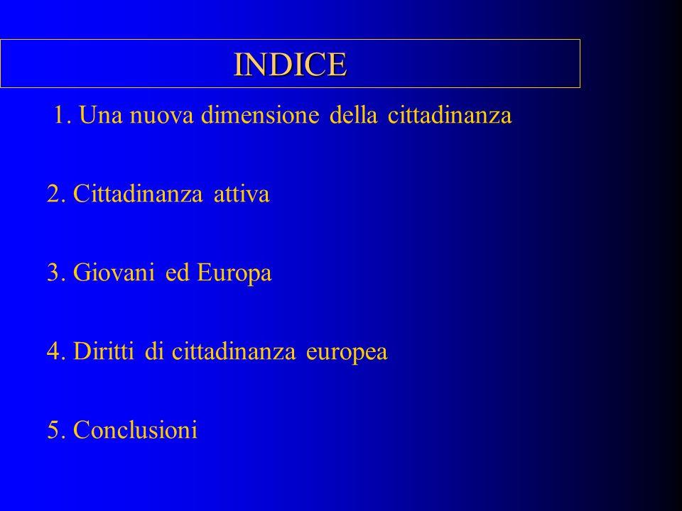 4.I DIRITTI DEI CITTADINI EUROPEI 1. Lavoro 2. Cittadinanza europea 3.