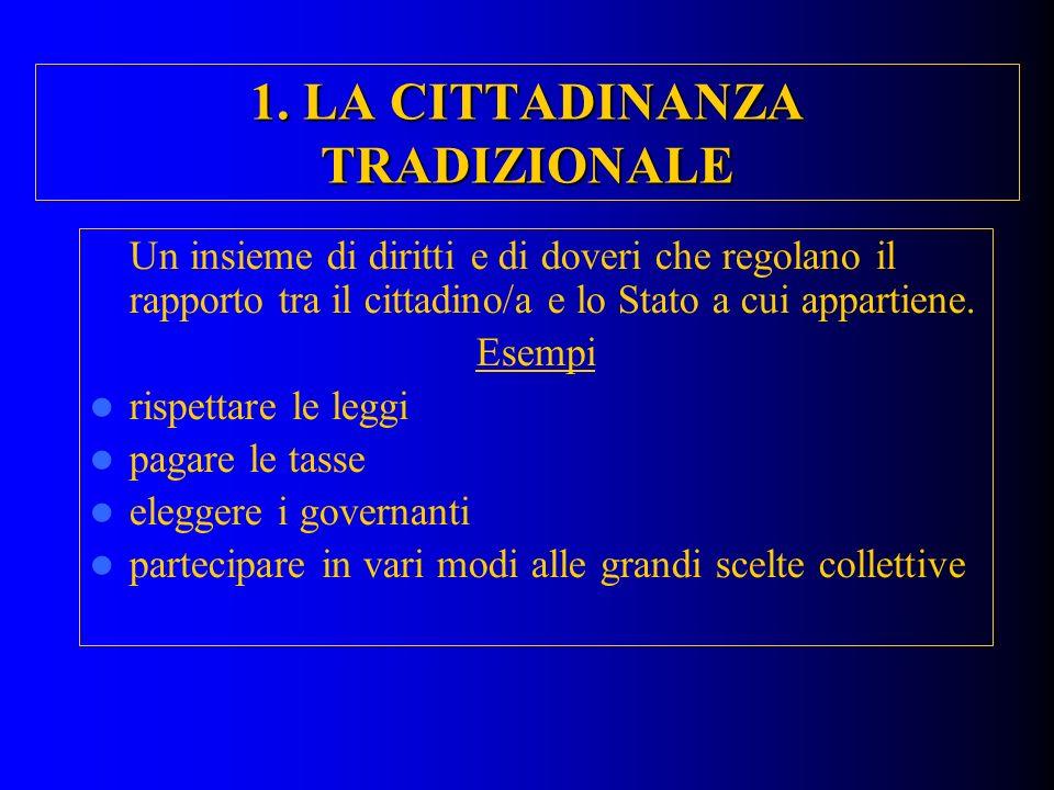 4.I DIRITTI DEI CITTADINI EUROPEI (B) 15. Accesso agli atti e alla trasparenza 16.