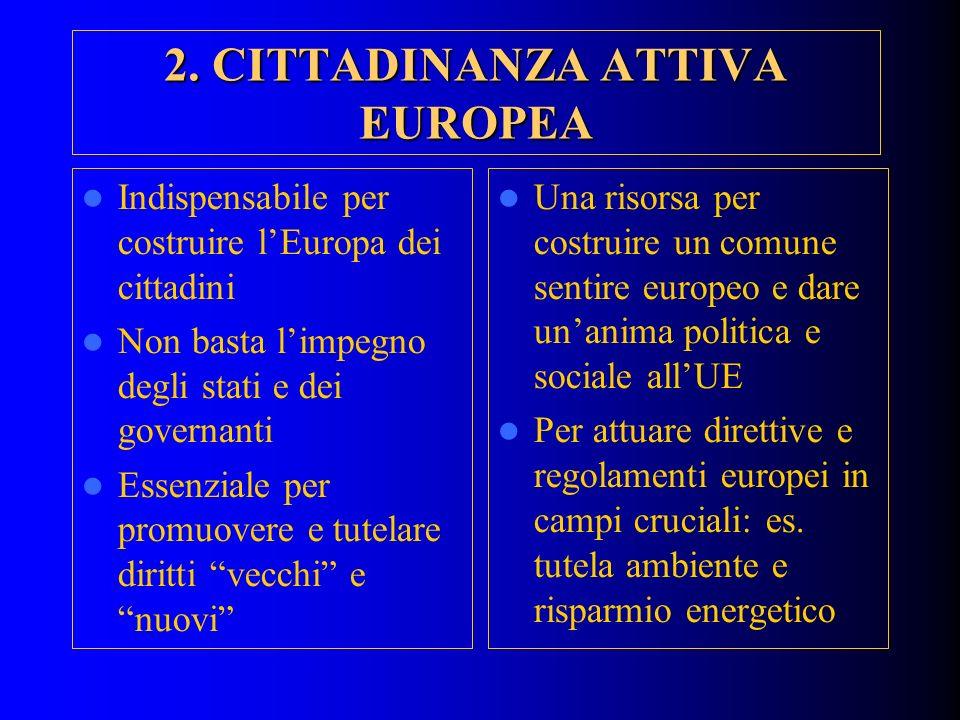 3.GIOVANI ED EUROPA Il legame: l innovazione Perché l Unione Europea è sempre più necessaria.