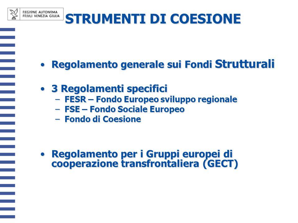 STRUMENTI DI COESIONE STRUMENTI DI COESIONE Regolamento generale sui Fondi StrutturaliRegolamento generale sui Fondi Strutturali 3 Regolamenti specifici3 Regolamenti specifici –FESR – Fondo Europeo sviluppo regionale –FSE – Fondo Sociale Europeo –Fondo di Coesione Regolamento per i Gruppi europei di cooperazione transfrontaliera (GECT)Regolamento per i Gruppi europei di cooperazione transfrontaliera (GECT)